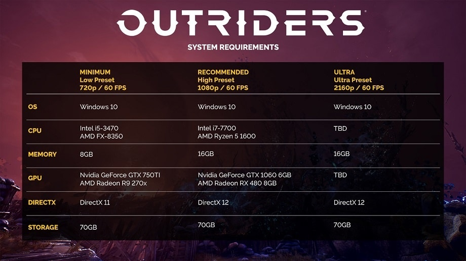 outriders pc req